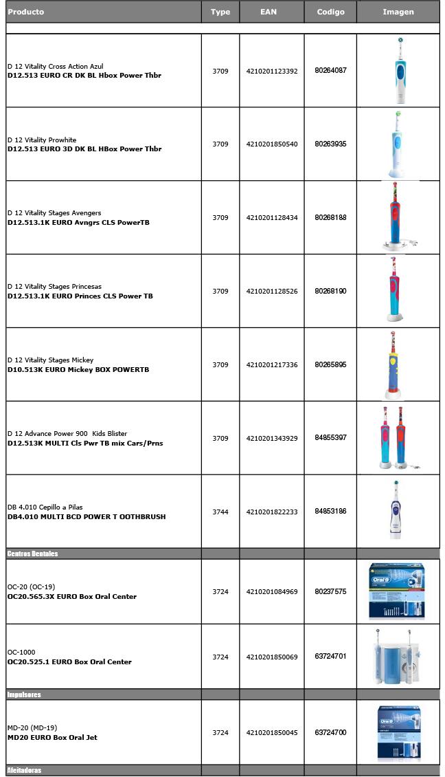 Lista-Producto-acabado-20151001-3