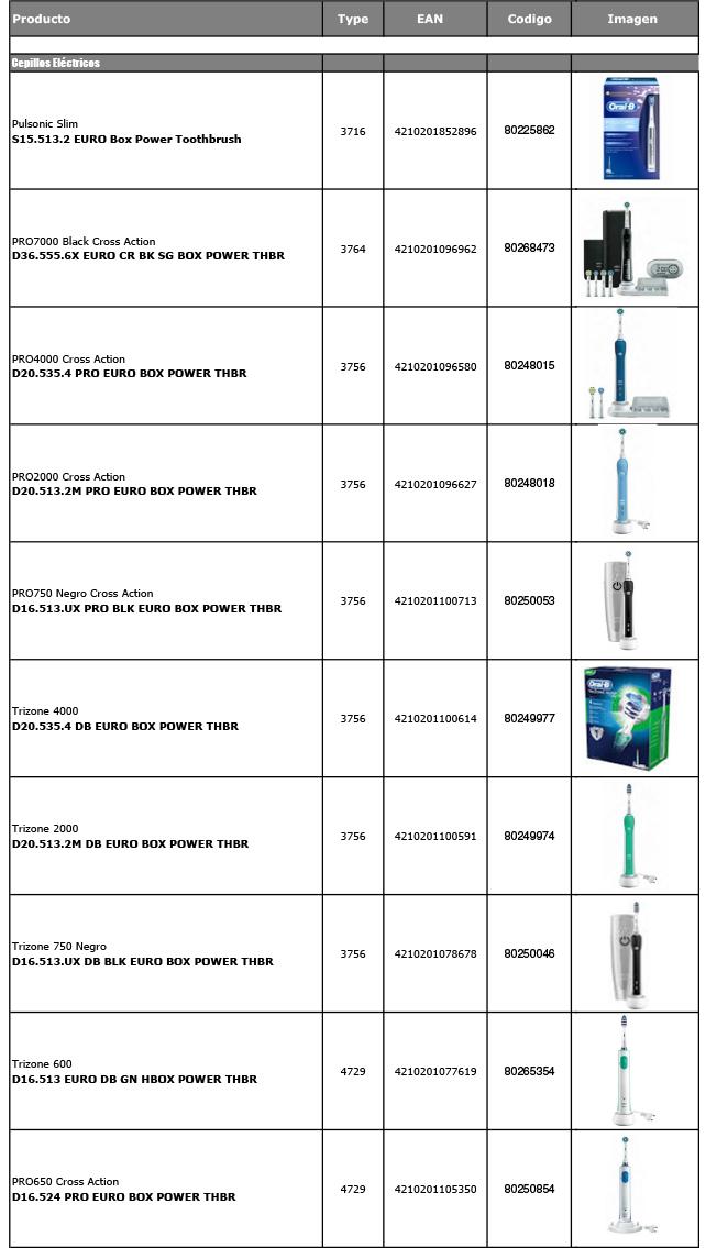 Lista-Producto-acabado-20151001-1