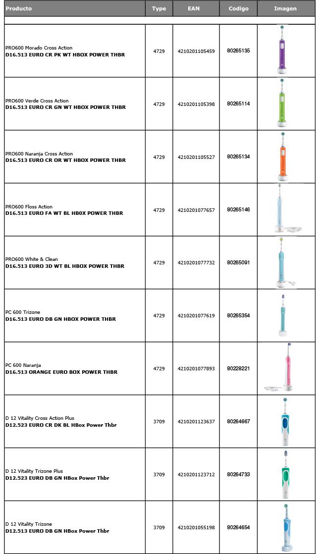 Lista-Producto-acabado-20151001-2