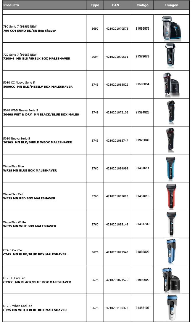 Lista-Producto-acabado-20151001-4