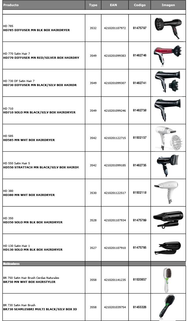 Lista-Producto-acabado-20151001-7