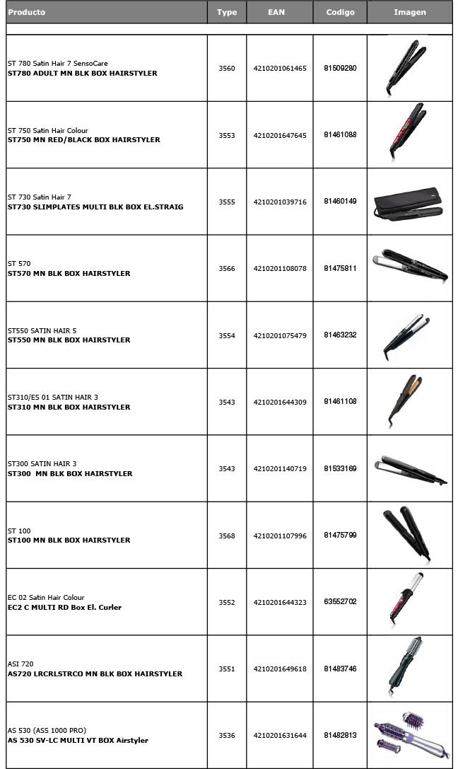 Lista-Producto-acabado-20151001-8